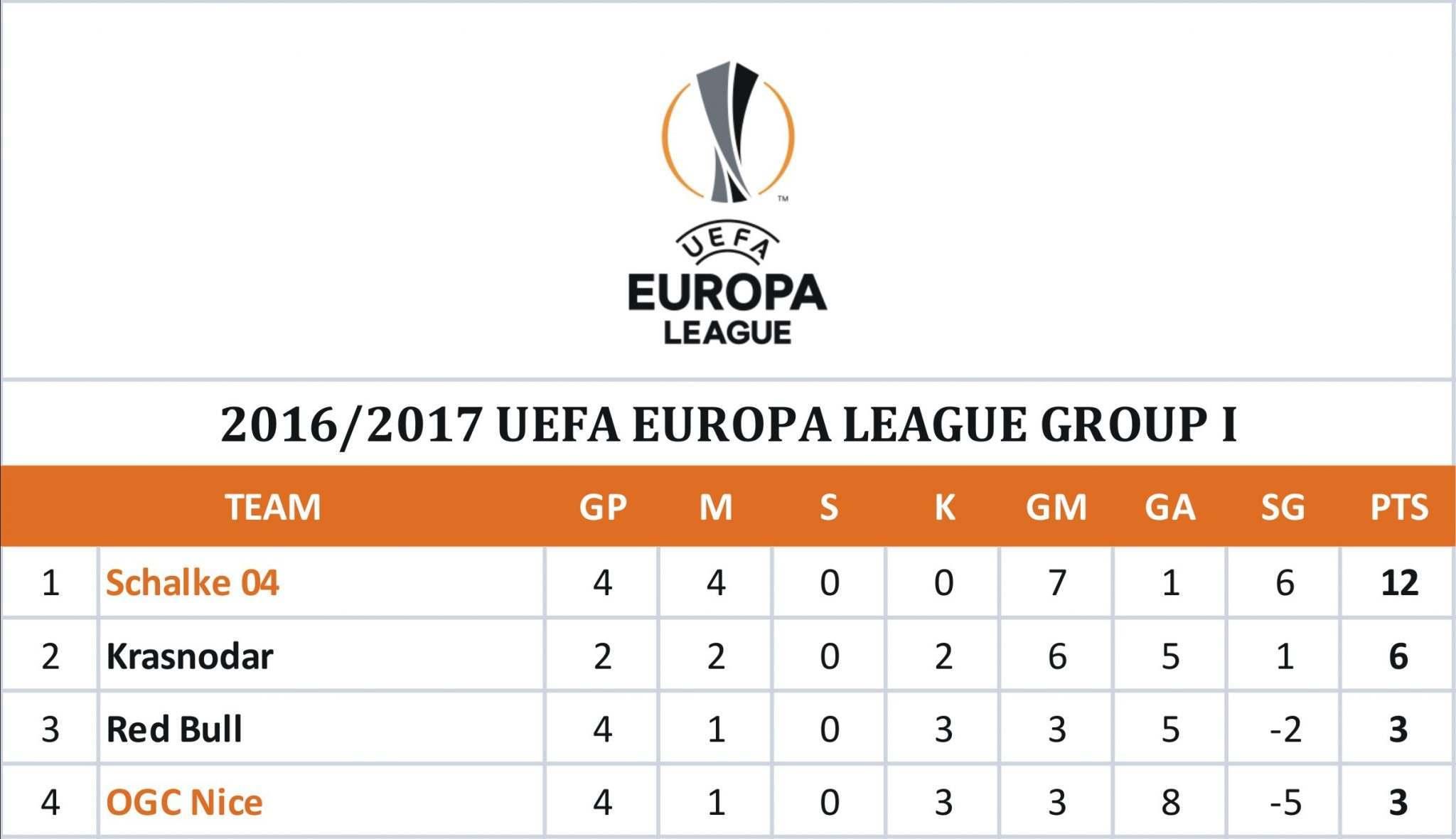 Image Result For En Vivo Juventus Vs Tottenham Hotspur Quien Transmite